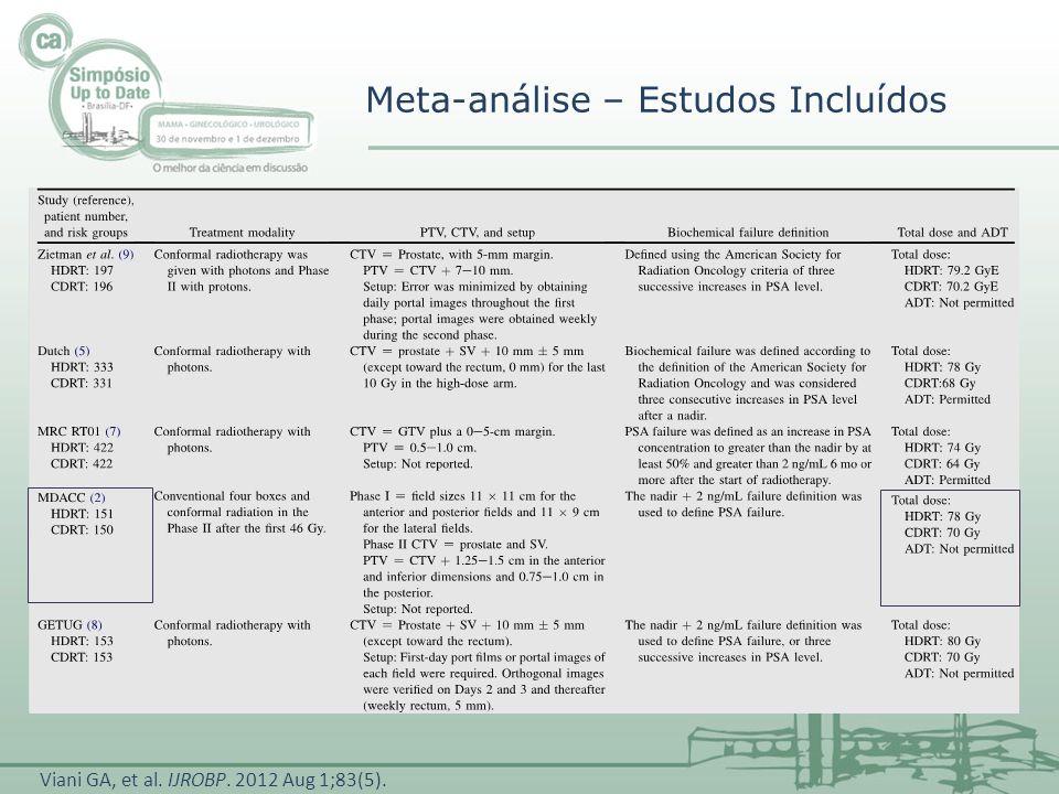 Meta-análise – Estudos Incluídos