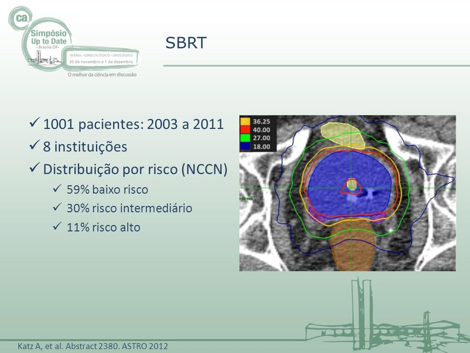 Distribuição por risco (NCCN)