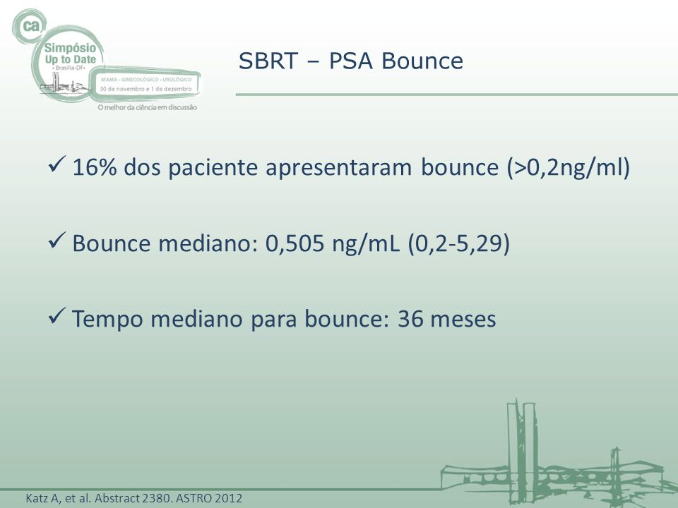16% dos paciente apresentaram bounce (>0,2ng/ml)