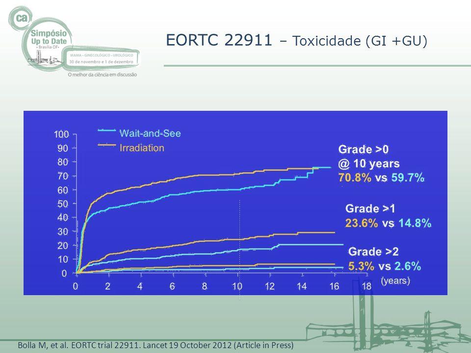 EORTC 22911 – Toxicidade (GI +GU)