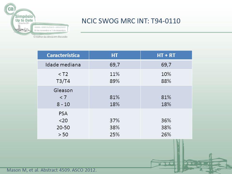 NCIC SWOG MRC INT: T94-0110 Característica HT HT + RT Idade mediana