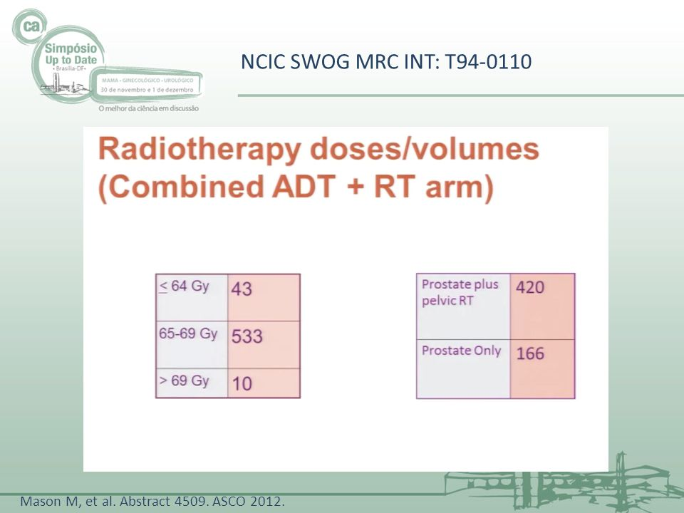 NCIC SWOG MRC INT: T94-0110 Mason M, et al. Abstract 4509. ASCO 2012.