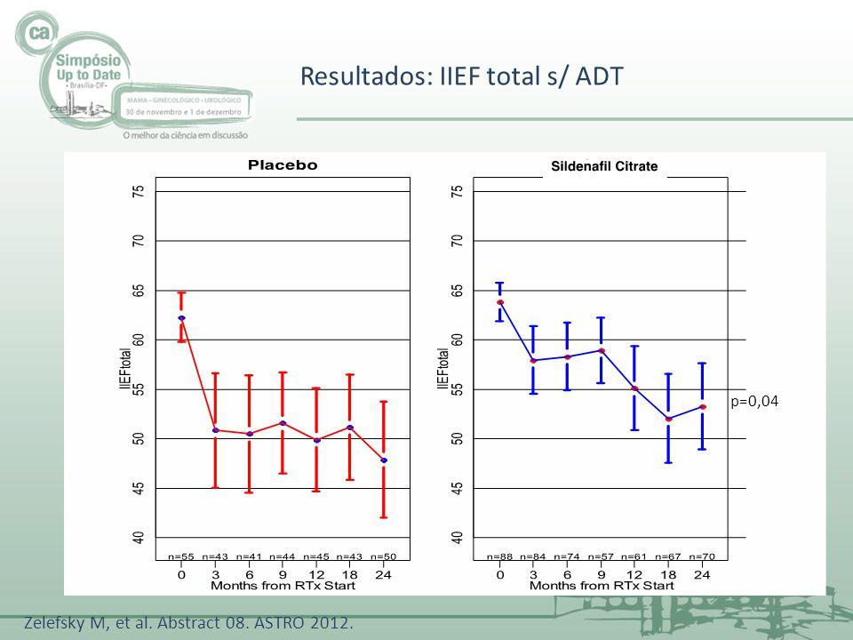 Resultados: IIEF total s/ ADT