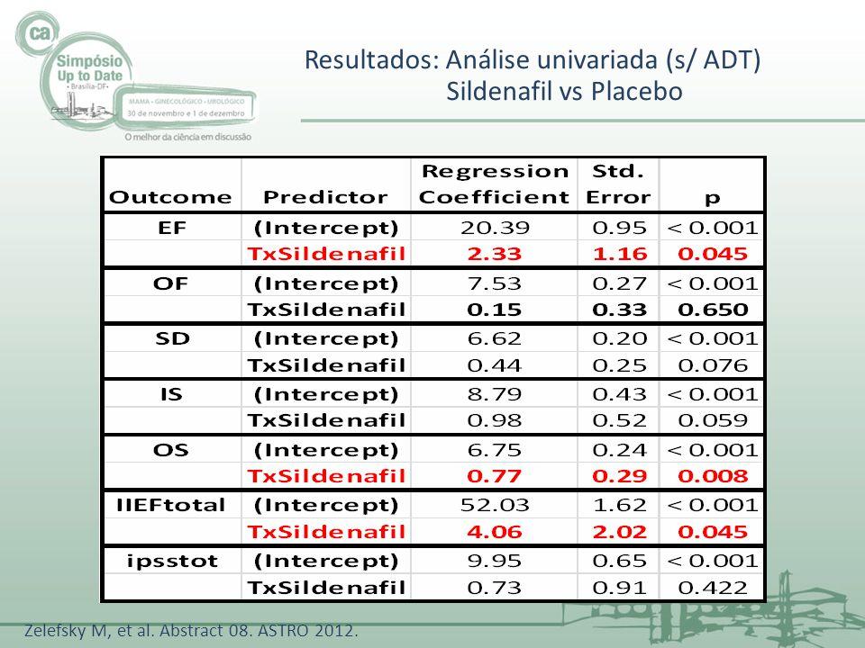 Resultados: Análise univariada (s/ ADT) Sildenafil vs Placebo