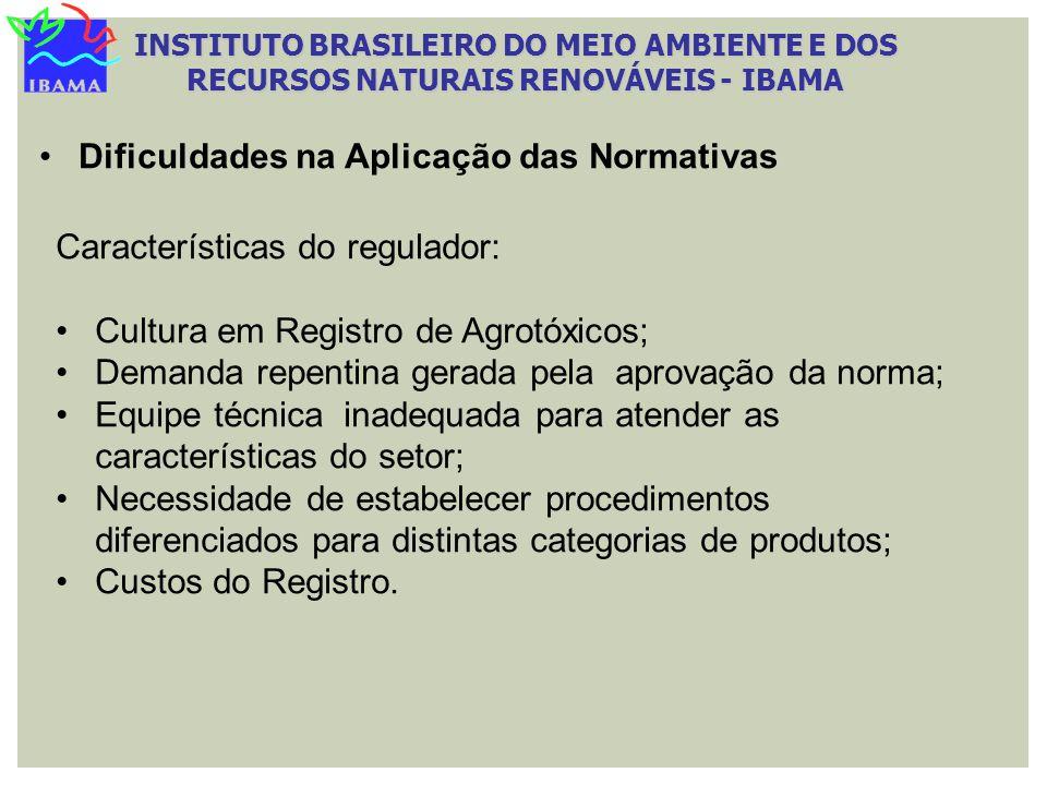 Dificuldades na Aplicação das Normativas