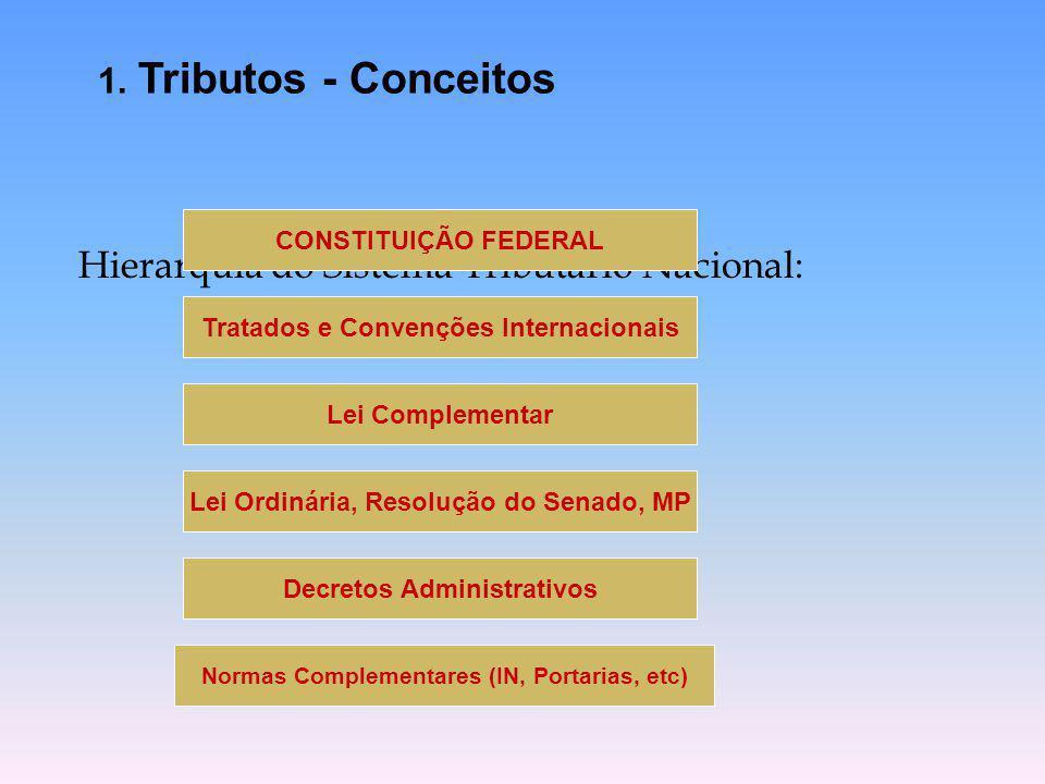 Hierarquia do Sistema Tributário Nacional: