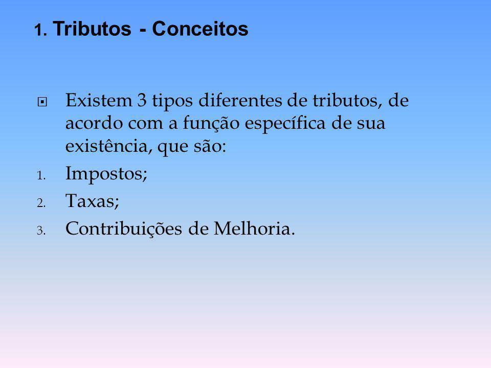 Contribuições de Melhoria.