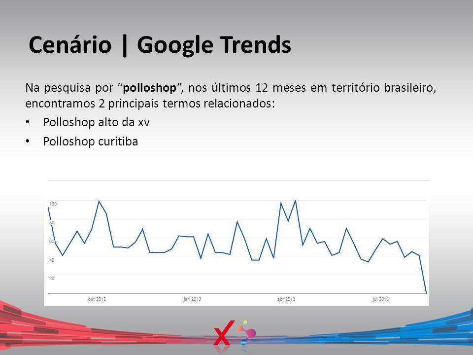 Cenário | Google Trends