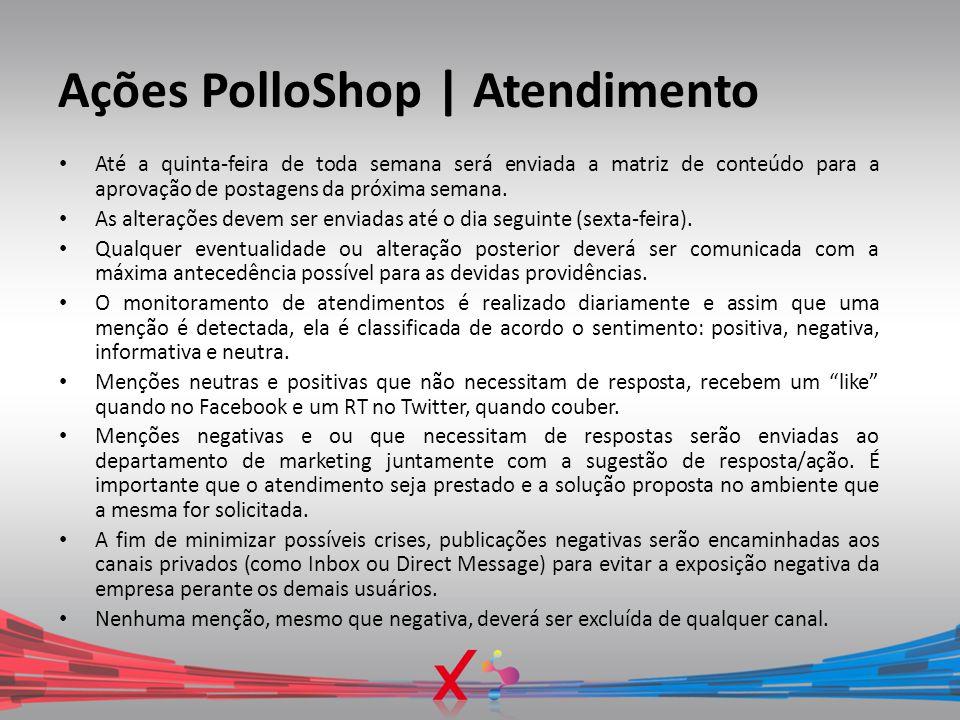 Ações PolloShop | Atendimento