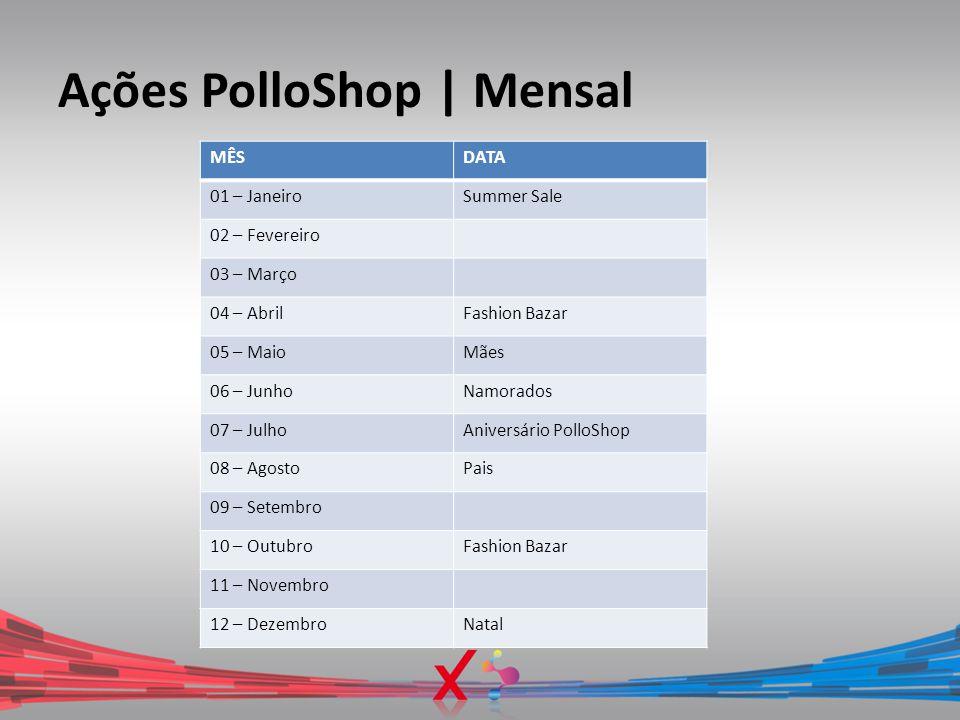 Ações PolloShop | Mensal