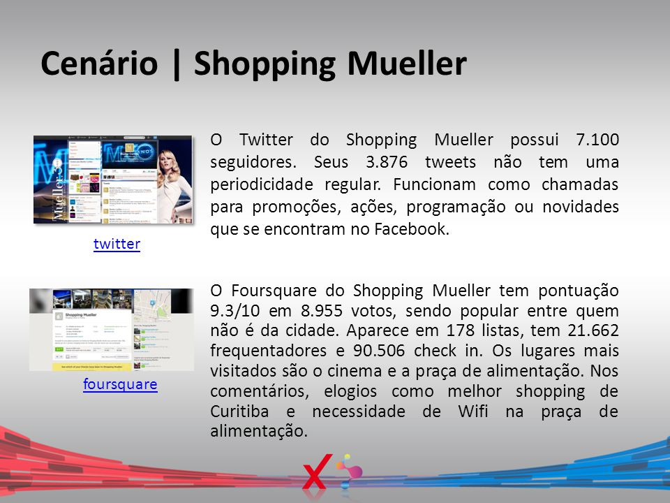 Cenário | Shopping Mueller