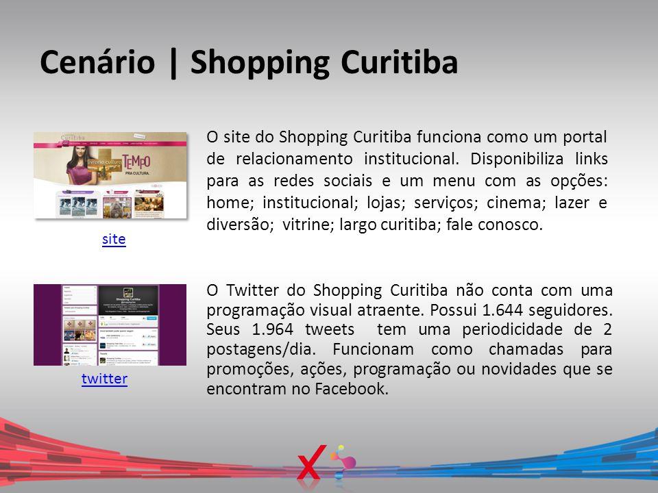 Cenário | Shopping Curitiba