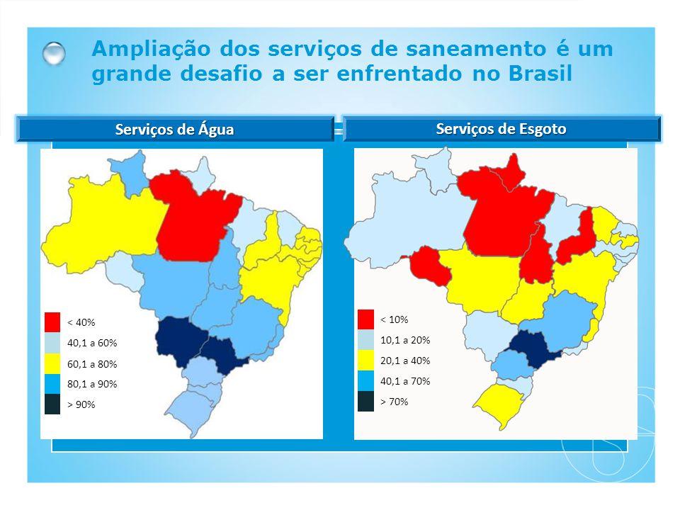 Ampliação dos serviços de saneamento é um grande desafio a ser enfrentado no Brasil