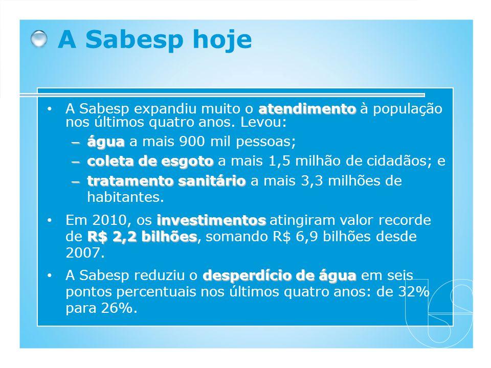 A Sabesp hoje A Sabesp expandiu muito o atendimento à população nos últimos quatro anos. Levou: água a mais 900 mil pessoas;