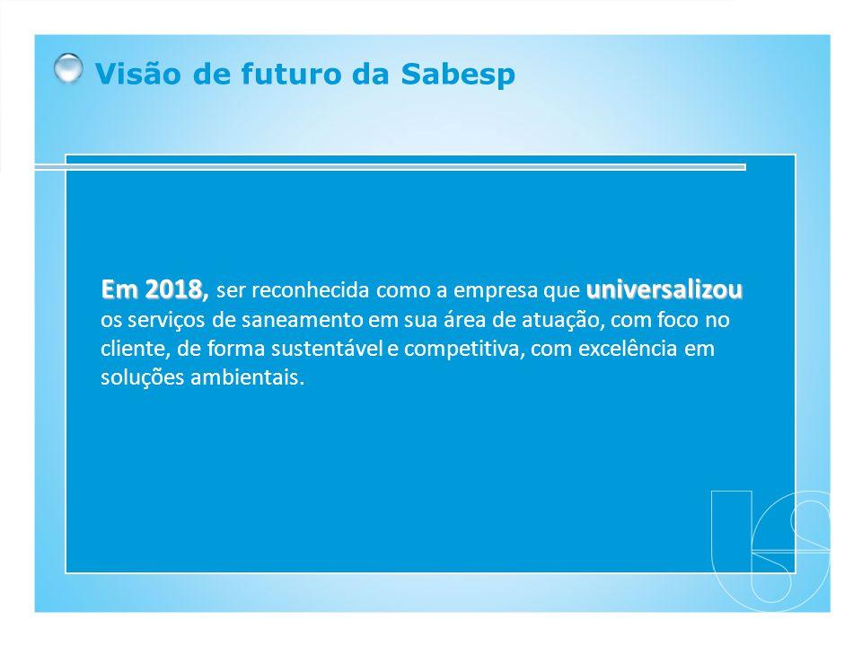 Visão de futuro da Sabesp