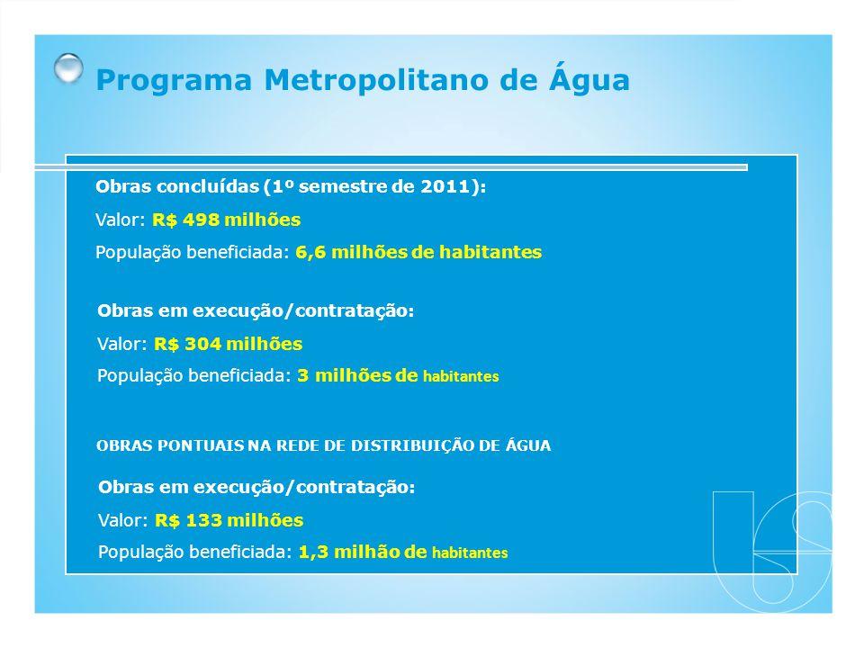 Programa Metropolitano de Água