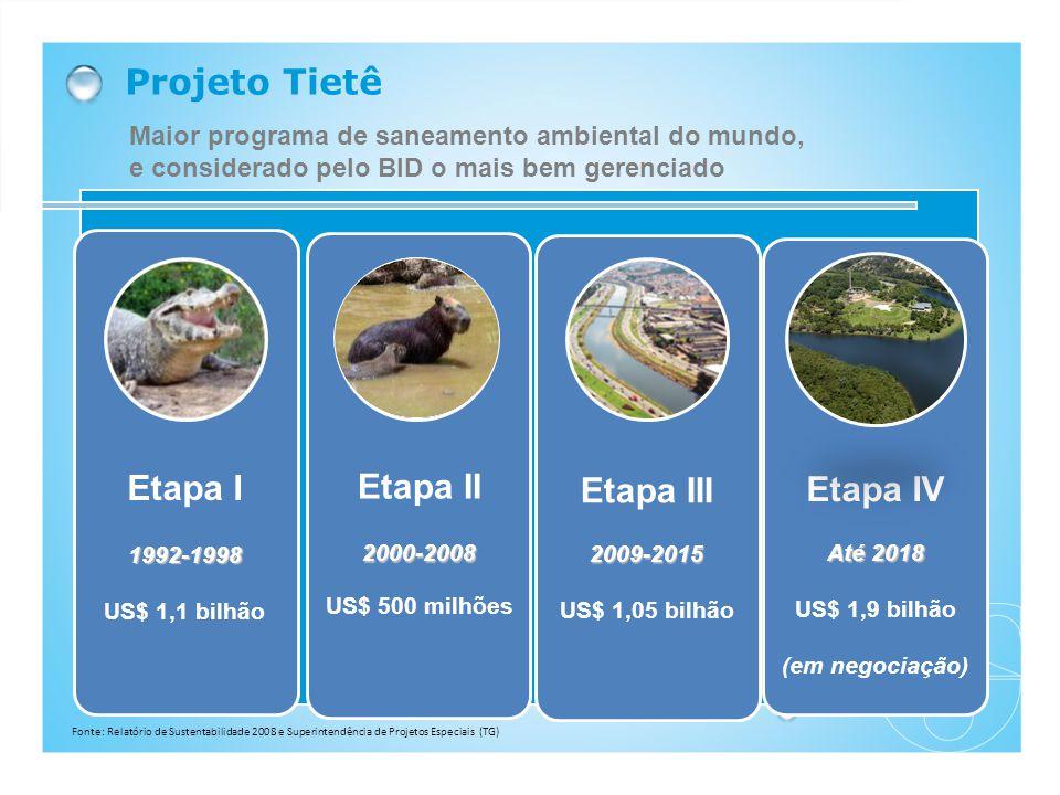 Maior programa de saneamento ambiental do mundo,