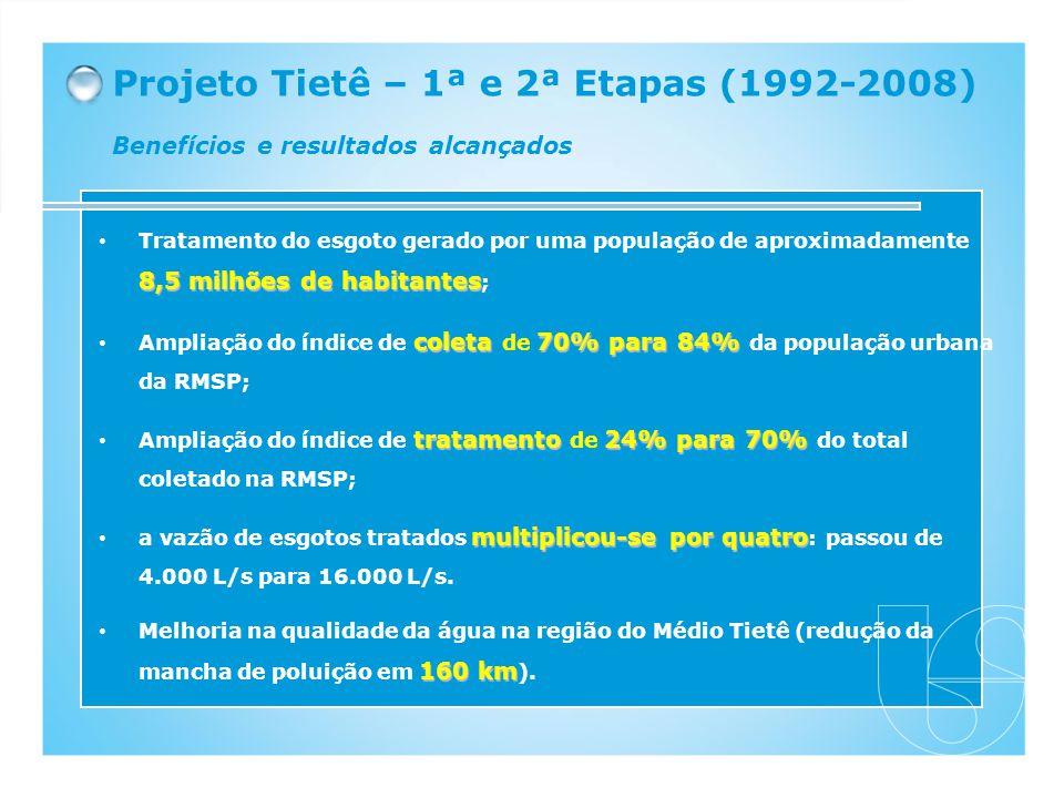 Projeto Tietê – 1ª e 2ª Etapas (1992-2008) Benefícios e resultados alcançados