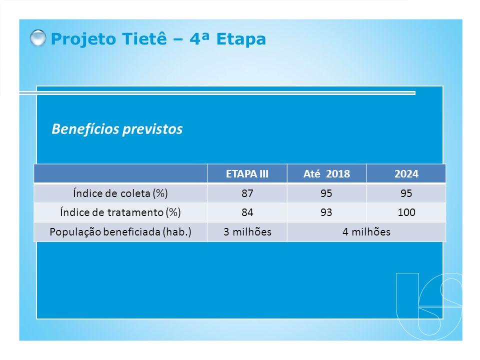 Projeto Tietê – 4ª Etapa Benefícios previstos ETAPA III Até 2018 2024