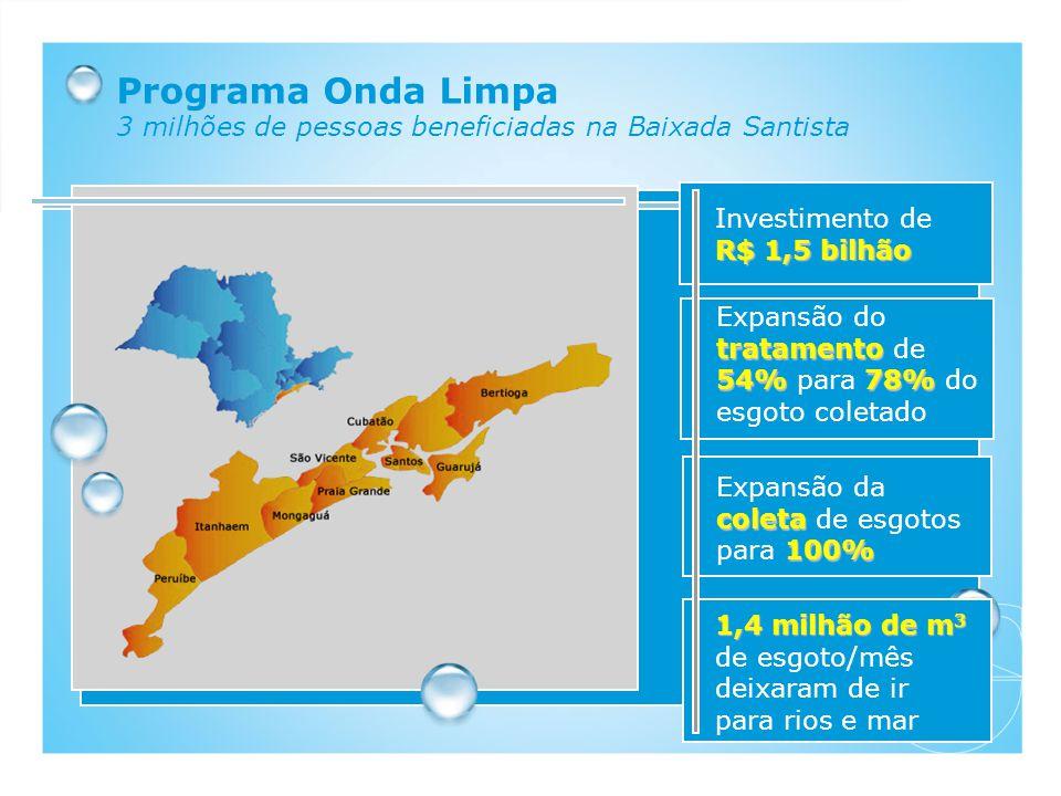 Programa Onda Limpa 3 milhões de pessoas beneficiadas na Baixada Santista. Investimento de R$ 1,5 bilhão.