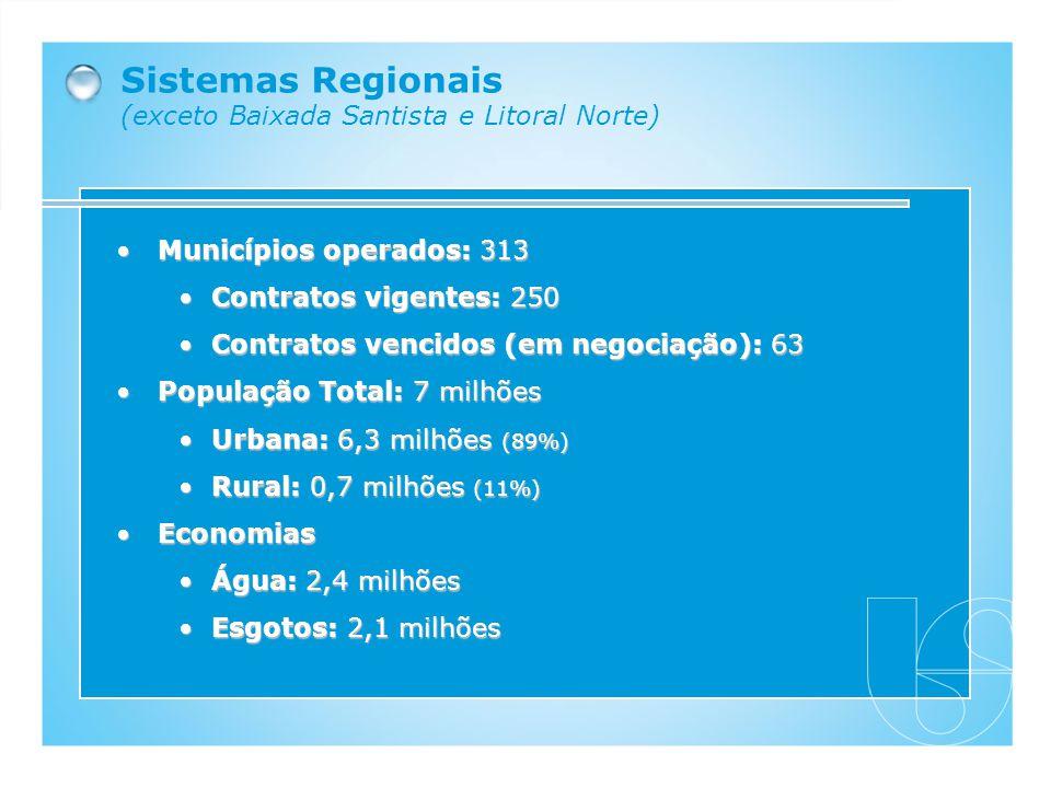 Sistemas Regionais (exceto Baixada Santista e Litoral Norte)