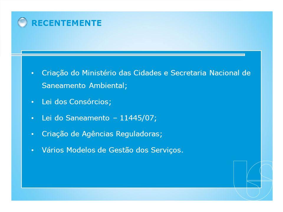 RECENTEMENTE Criação do Ministério das Cidades e Secretaria Nacional de Saneamento Ambiental; Lei dos Consórcios;