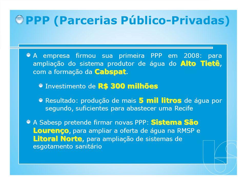 PPP (Parcerias Público-Privadas)