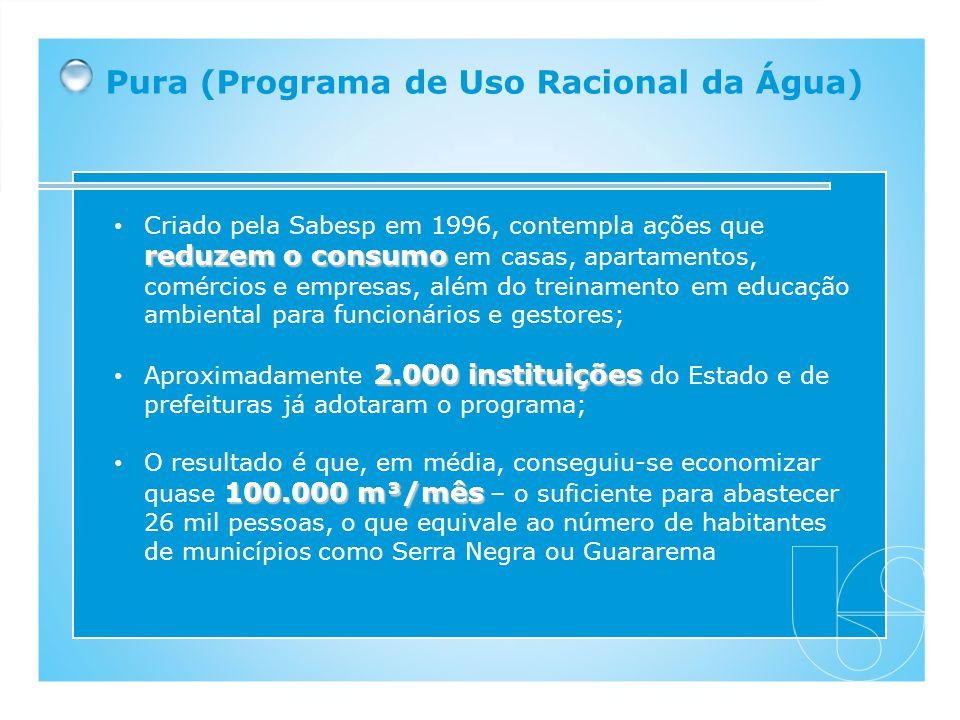 Pura (Programa de Uso Racional da Água)