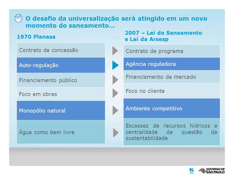 O desafio da universalização será atingido em um novo momento do saneamento…