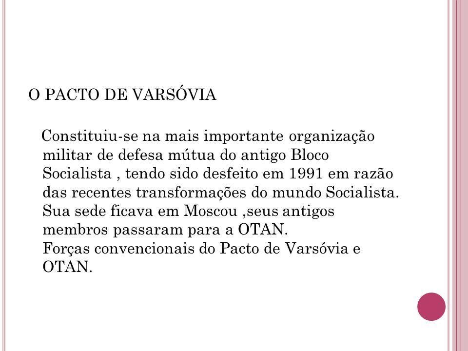 O PACTO DE VARSÓVIA Constituiu-se na mais importante organização militar de defesa mútua do antigo Bloco Socialista , tendo sido desfeito em 1991 em razão das recentes transformações do mundo Socialista.