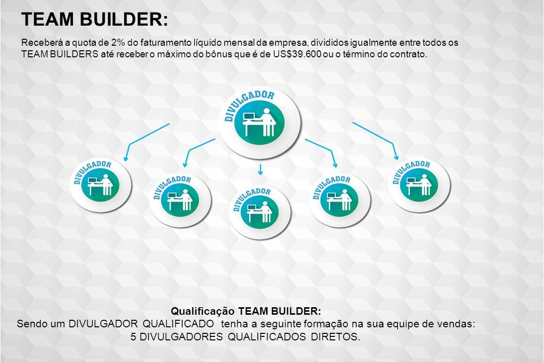 Qualificação TEAM BUILDER: