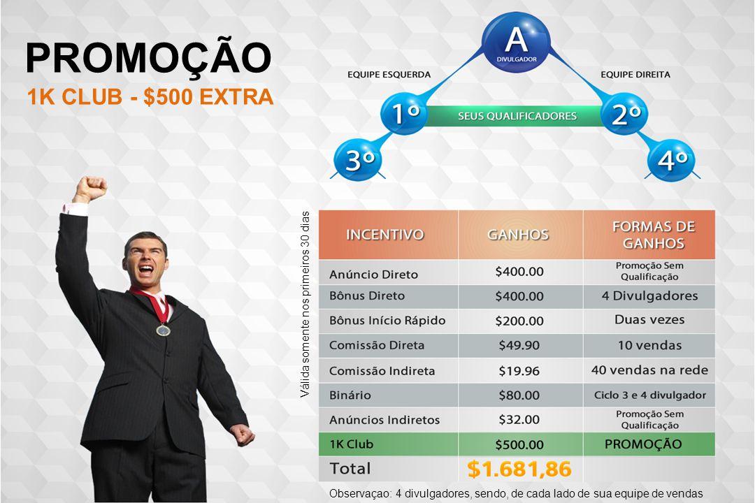 PROMOÇÃO 1K CLUB - $500 EXTRA Válida somente nos primeiros 30 dias