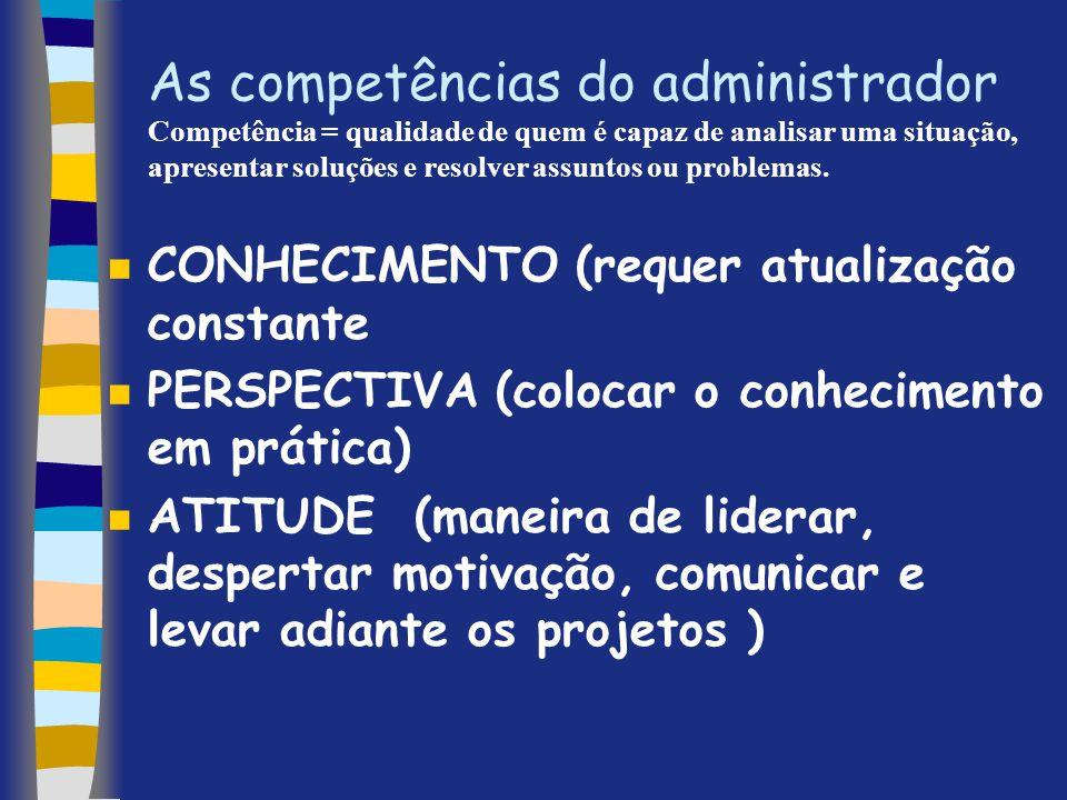 As competências do administrador Competência = qualidade de quem é capaz de analisar uma situação, apresentar soluções e resolver assuntos ou problemas.
