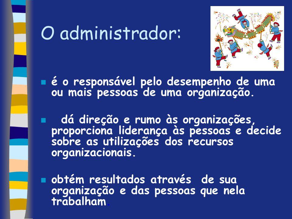 O administrador: é o responsável pelo desempenho de uma ou mais pessoas de uma organização.