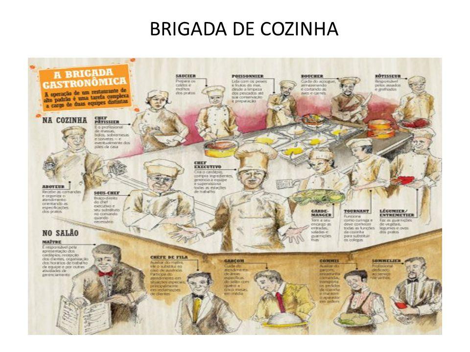 BRIGADA DE COZINHA