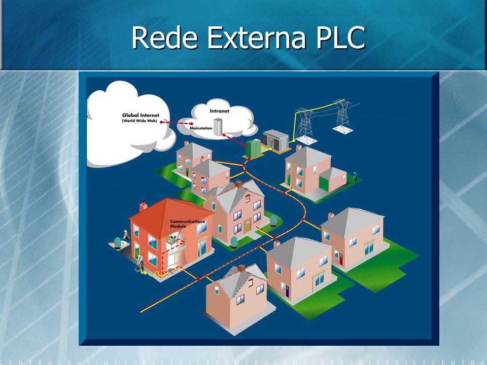 Rede Externa PLC