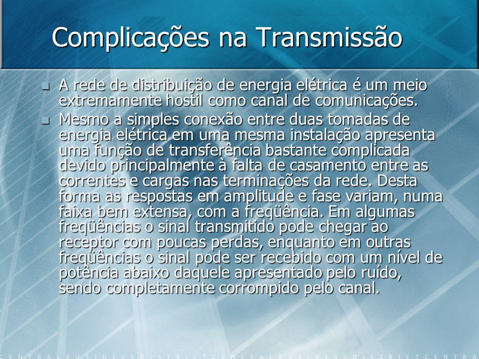 Complicações na Transmissão