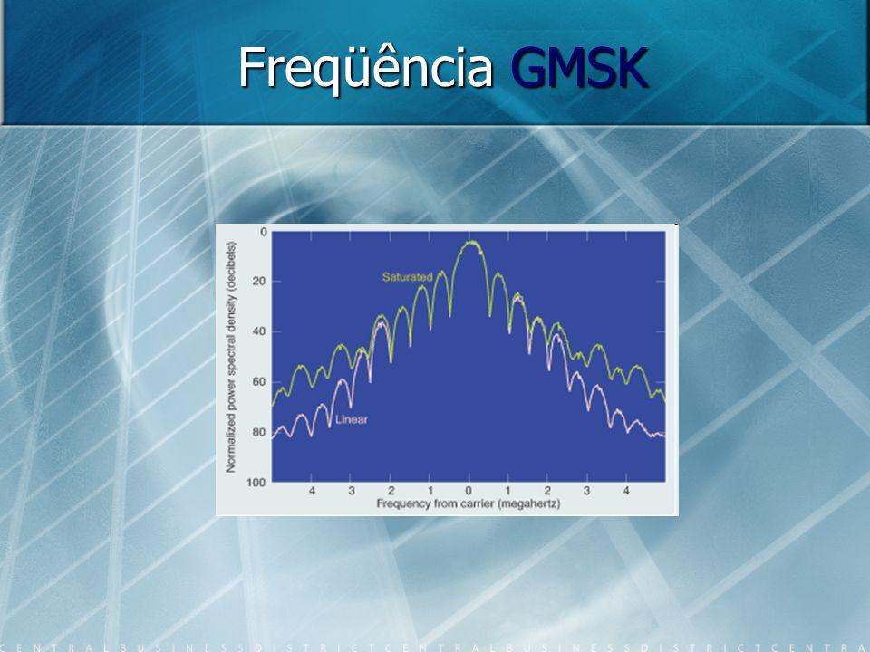 Freqüência GMSK