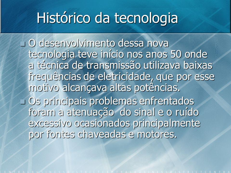 Histórico da tecnologia
