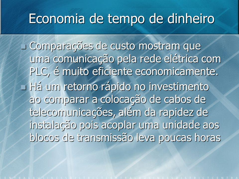 Economia de tempo de dinheiro