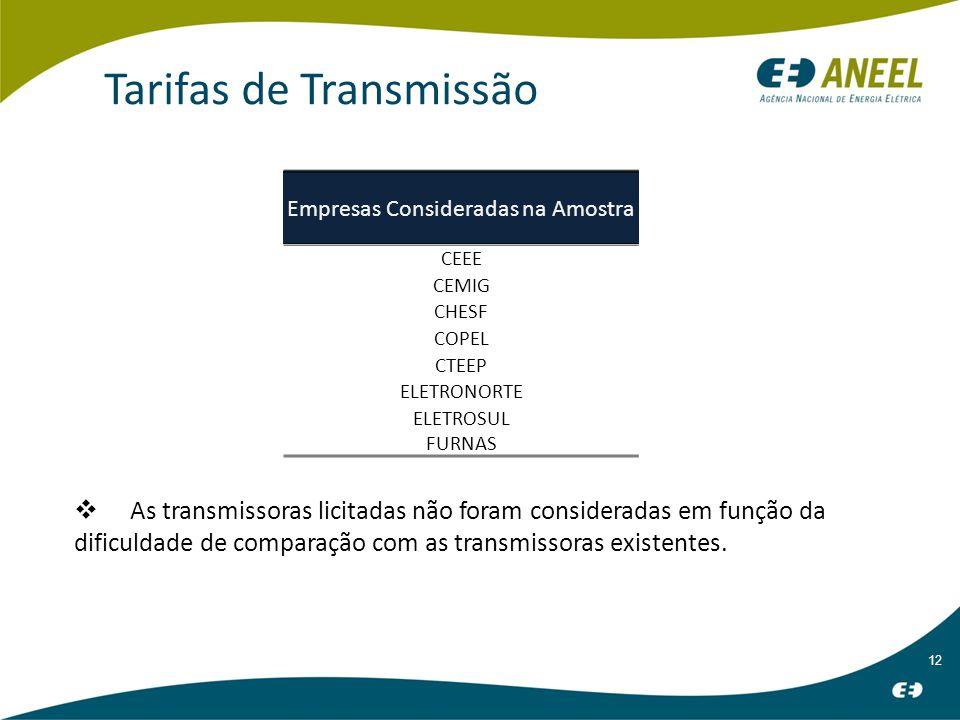 Tarifas de Transmissão