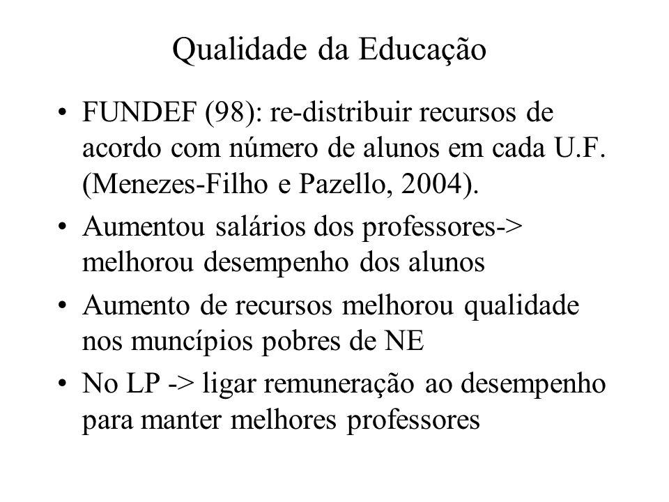 Qualidade da Educação FUNDEF (98): re-distribuir recursos de acordo com número de alunos em cada U.F. (Menezes-Filho e Pazello, 2004).