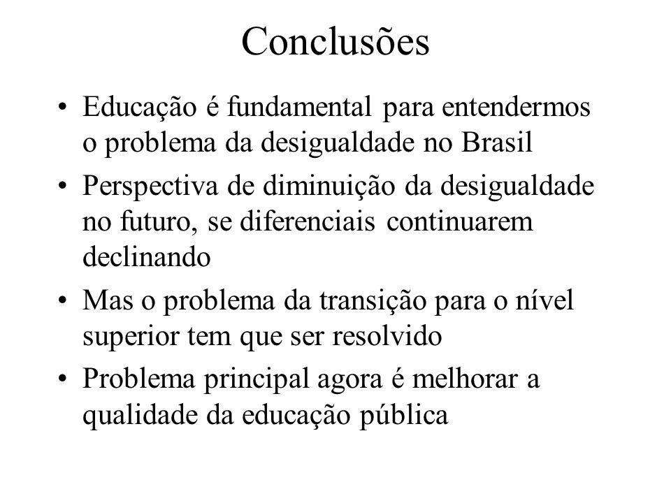Conclusões Educação é fundamental para entendermos o problema da desigualdade no Brasil.