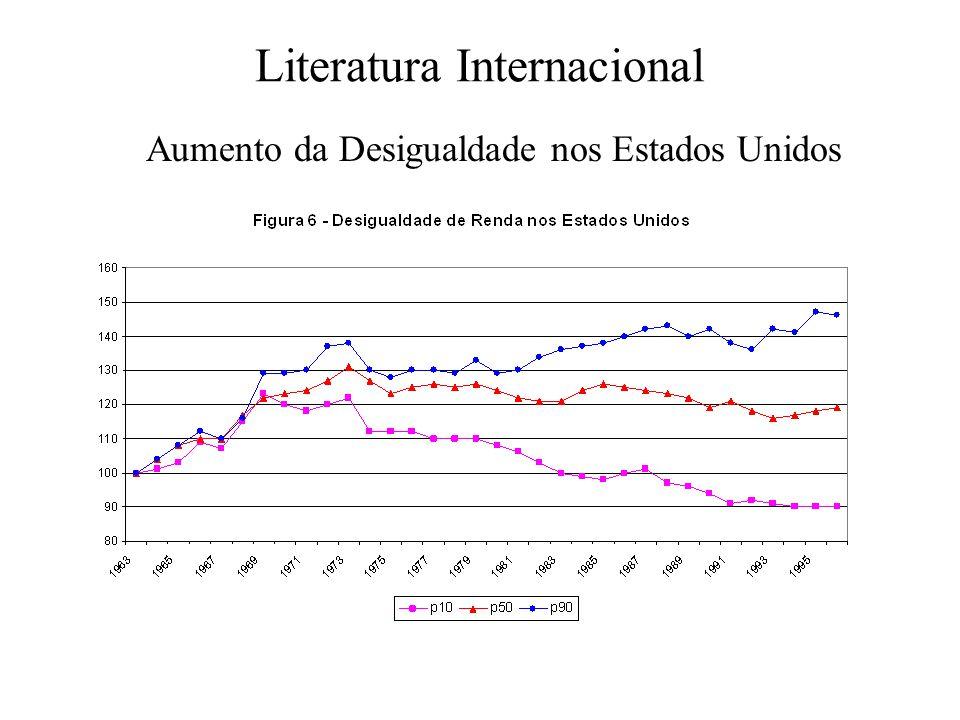 Literatura Internacional