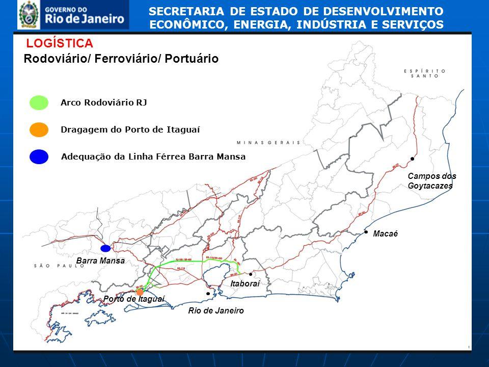 Rodoviário/ Ferroviário/ Portuário