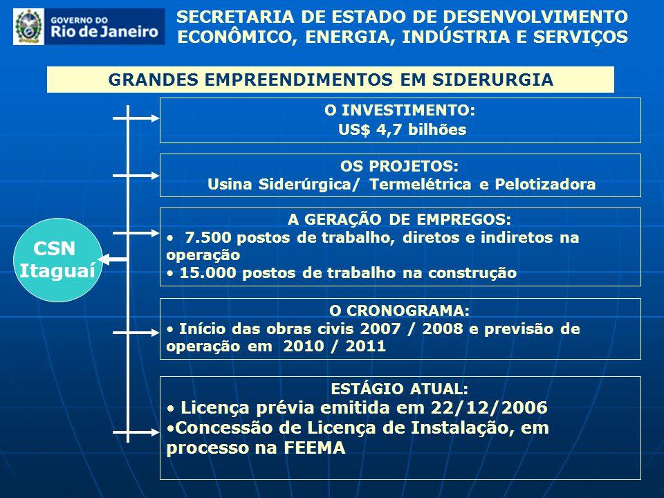 SECRETARIA DE ESTADO DE DESENVOLVIMENTO ECONÔMICO, ENERGIA, INDÚSTRIA E SERVIÇOS