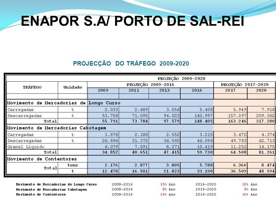 ENAPOR S.A/ PORTO DE SAL-REI