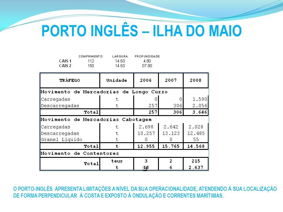 PORTO INGLÊS – ILHA DO MAIO