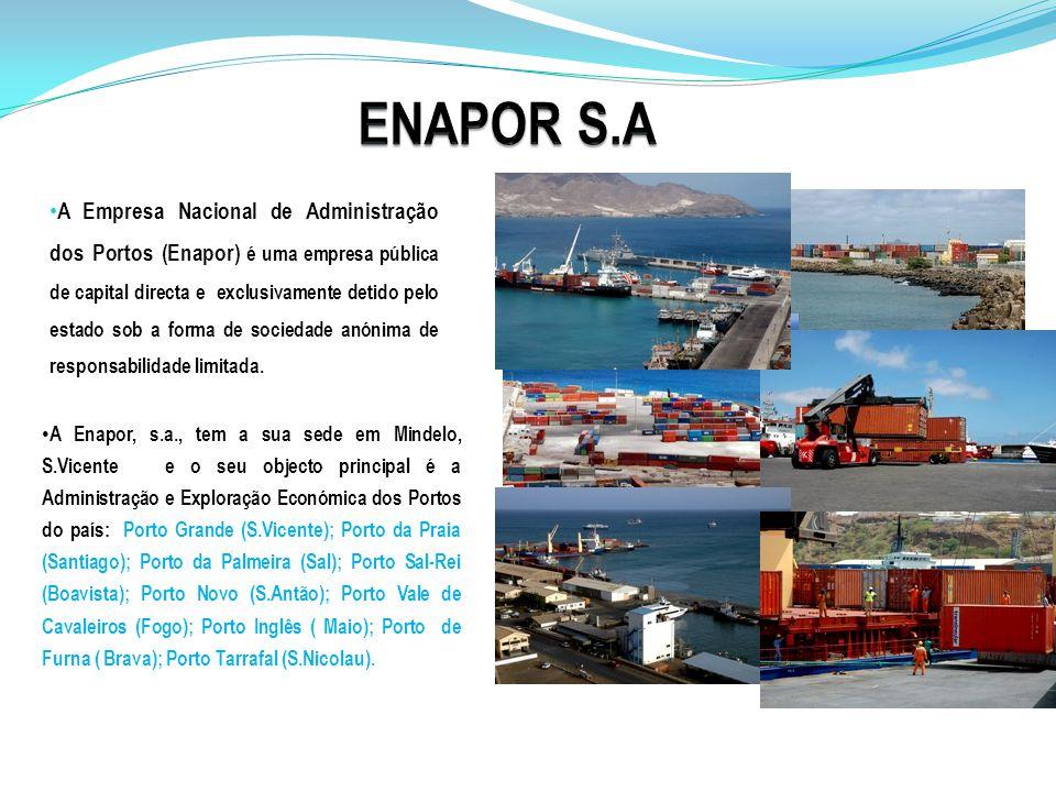 ENAPOR S.A
