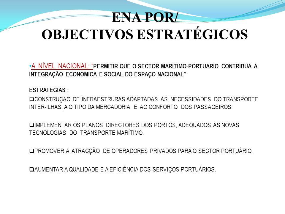 ENA POR/ OBJECTIVOS ESTRATÉGICOS